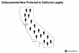 undocumented now Protected in california